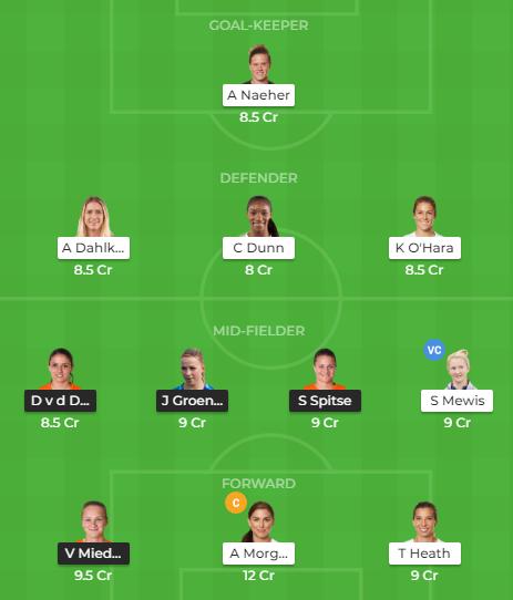 NED-W vs USA-W Dream11 Prediction